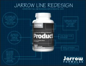 Jarrow Formulas Inc