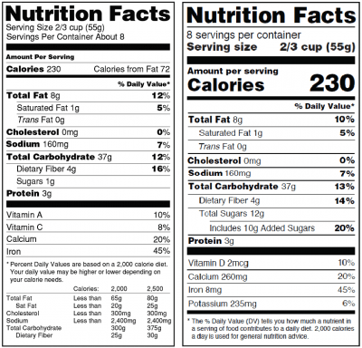 FDA extends Nutrition Facts Label compliance for bakers, industry